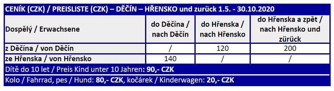lod_decin-hrensko2020_cenik